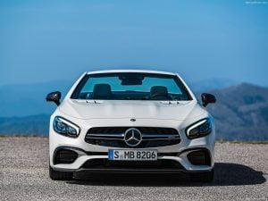 Kuwait New Vehicles Sales