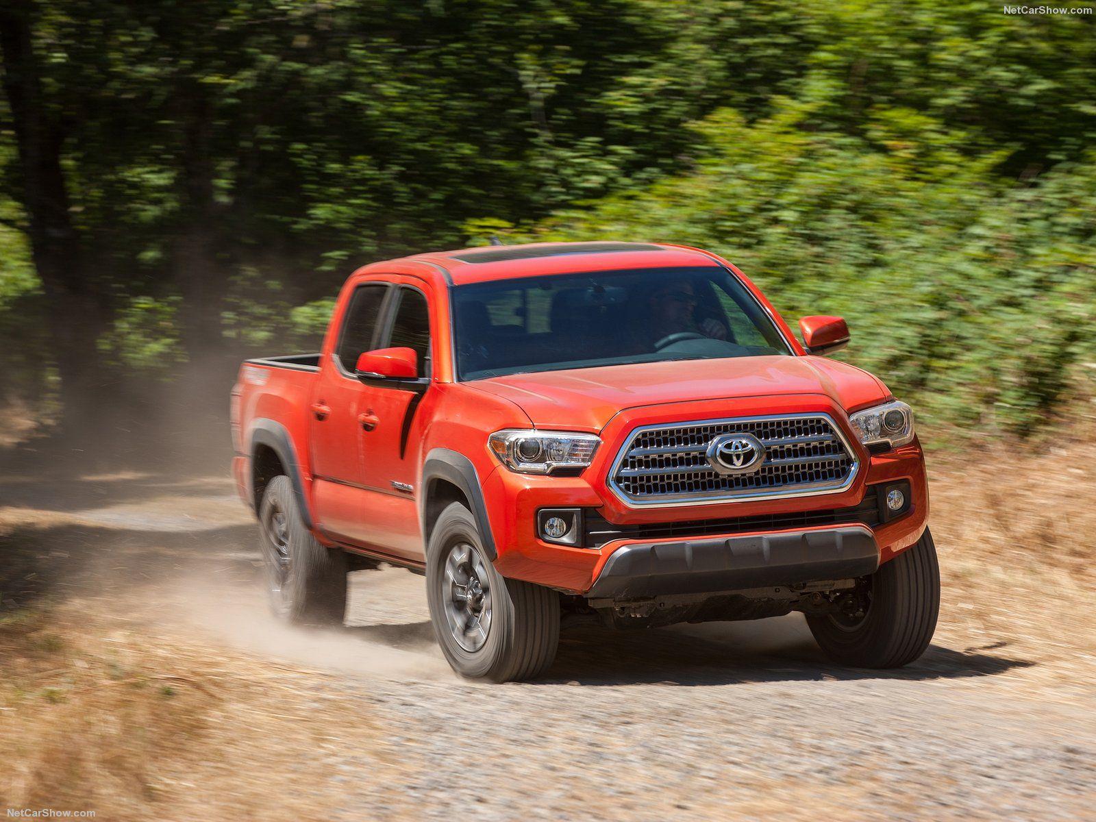 Nicaragua Auto Sales