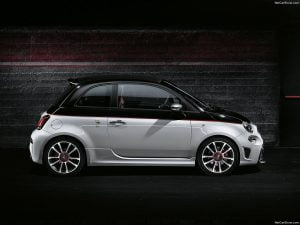 World Best Selling City Cars