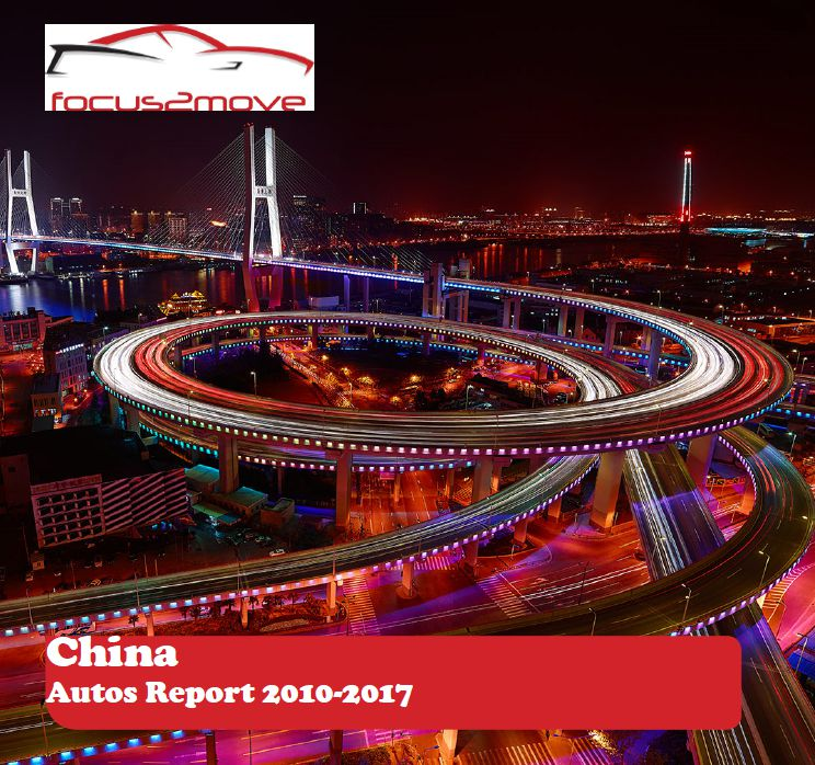 Chinese cars sector