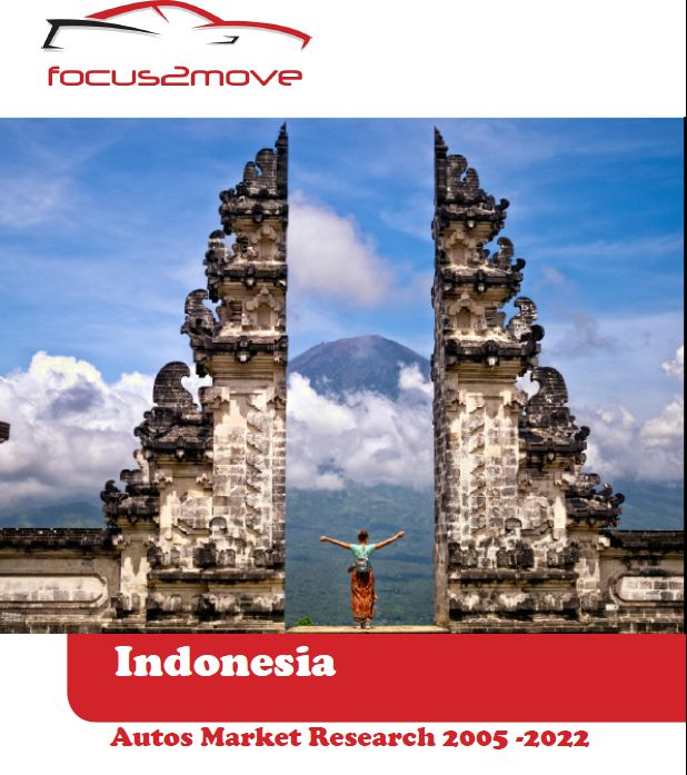 Indonesia Car Market Insights