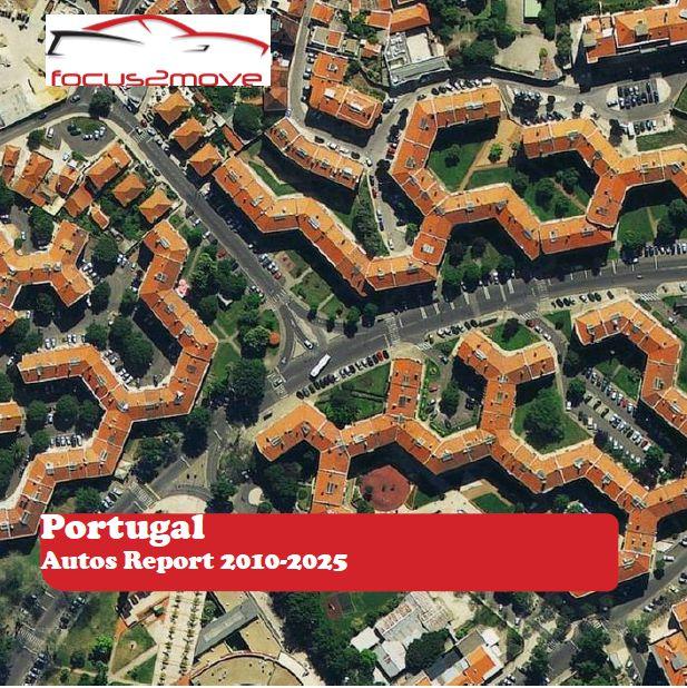 portugal automotive