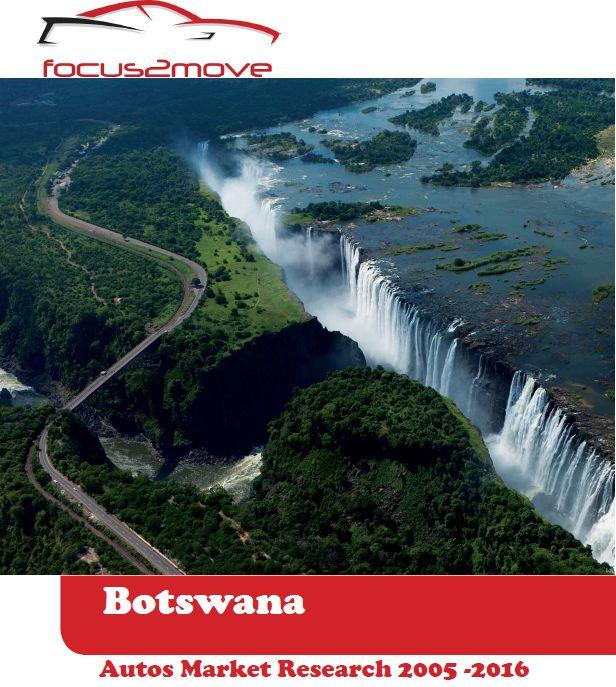 Botswana autos