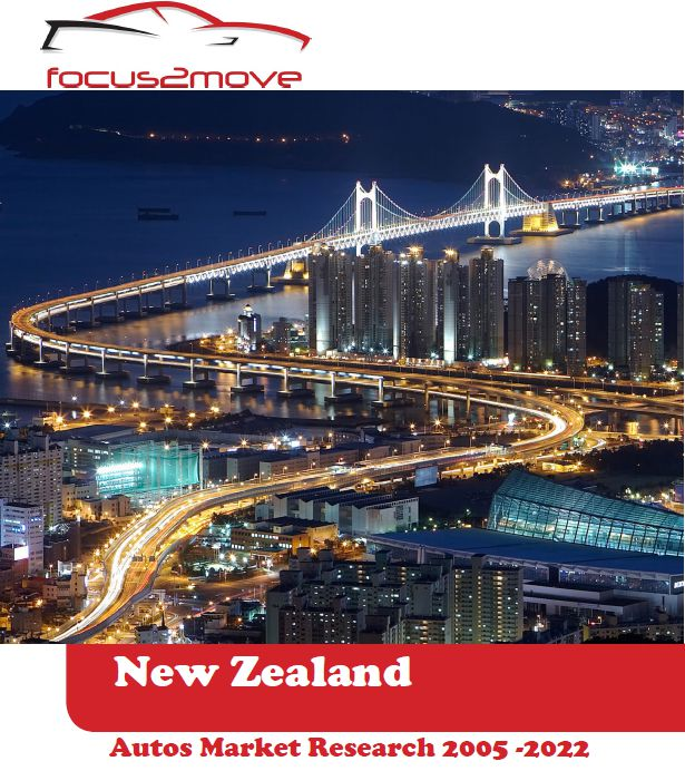 New Zealand Automotive sector