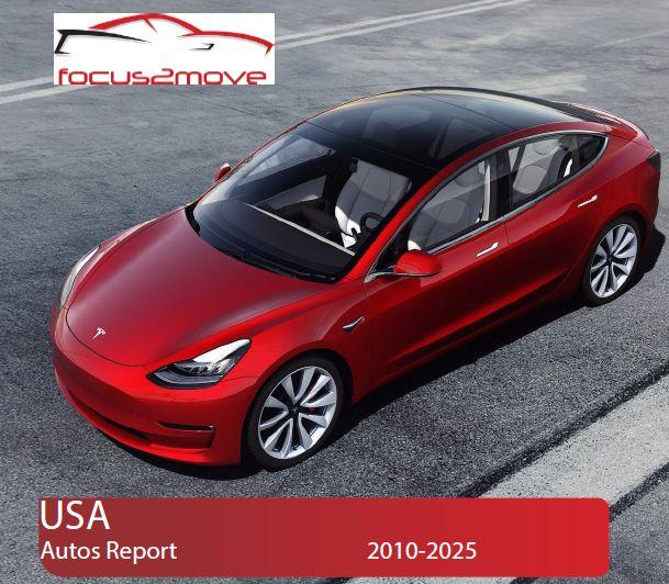 USA Auto Report 2010-2025 - Facts, Data, Forecast