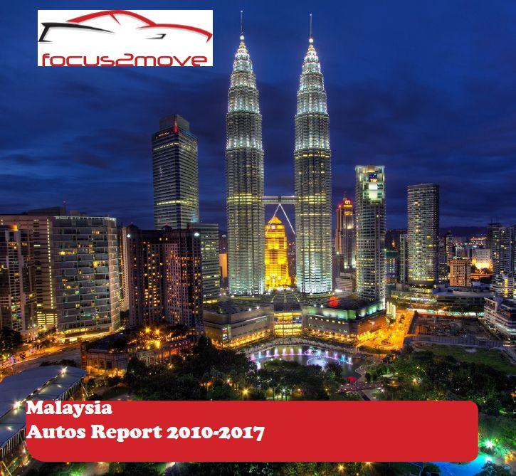Malaysian Cars Market