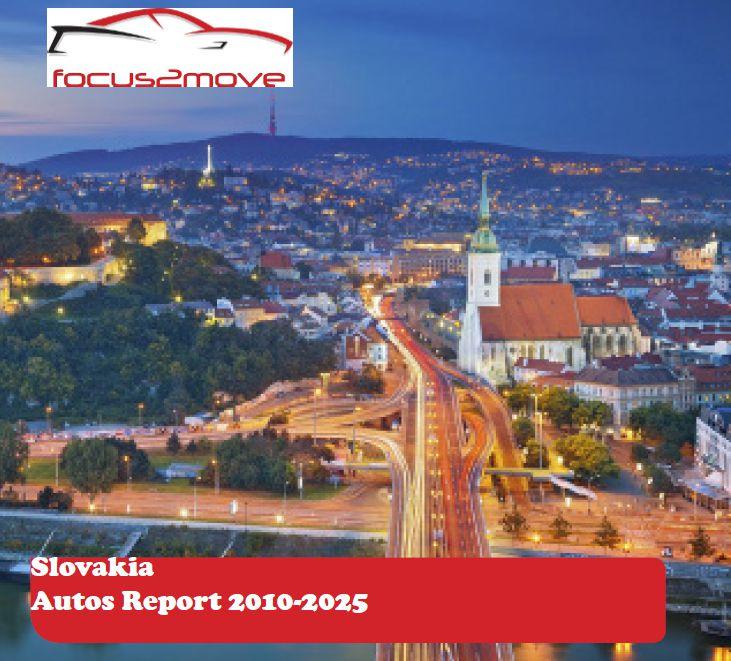 Slovakia automotive